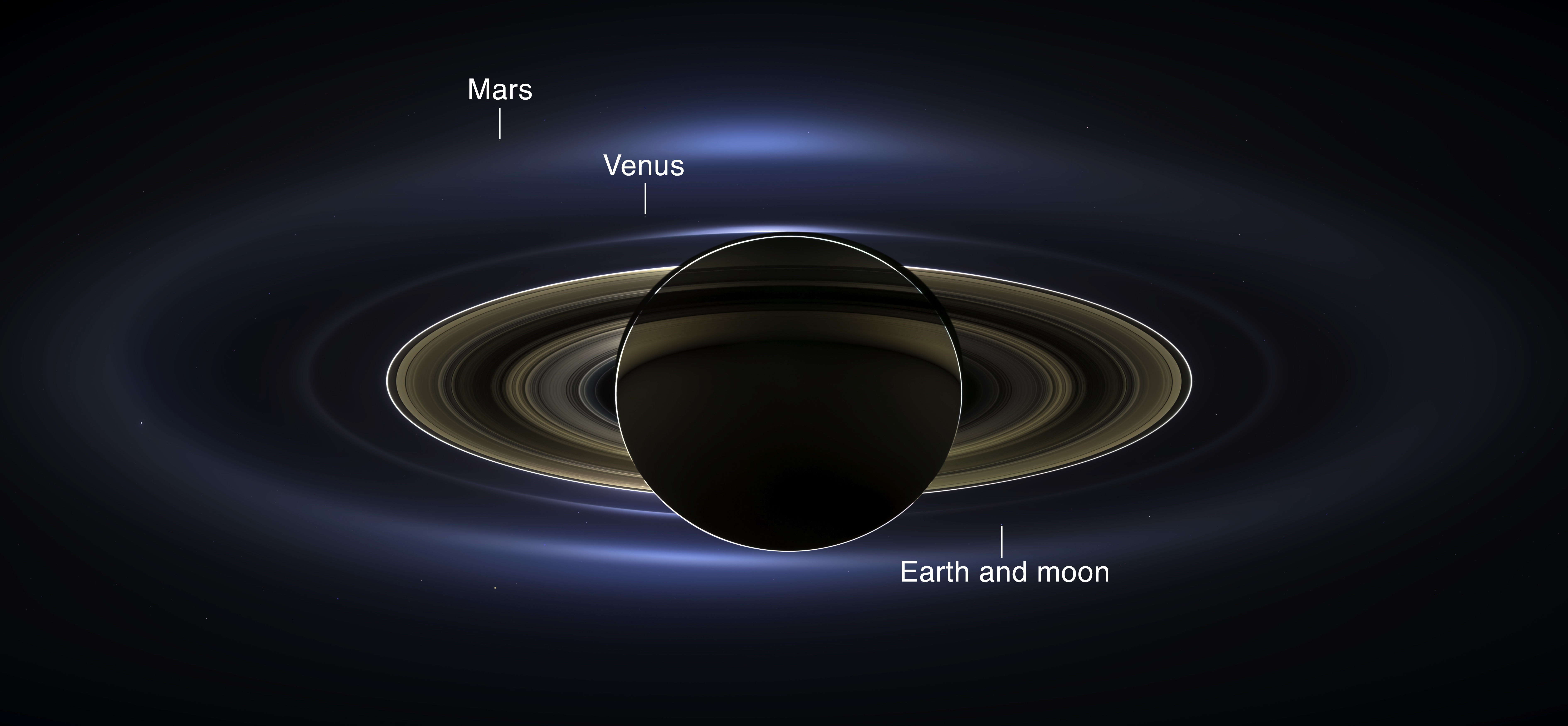 Jewel of the Solar System: Part 2 – Where Are We in the ... View Of The Sun From Saturn