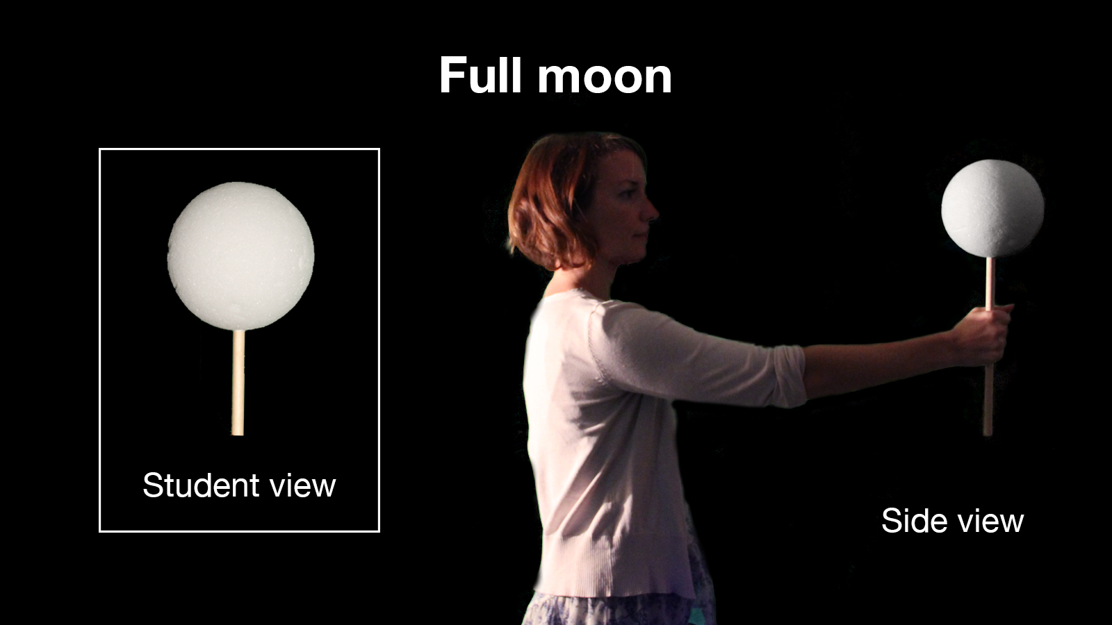 Full Moon – Moon Phases Activity from NASA-JPL Education