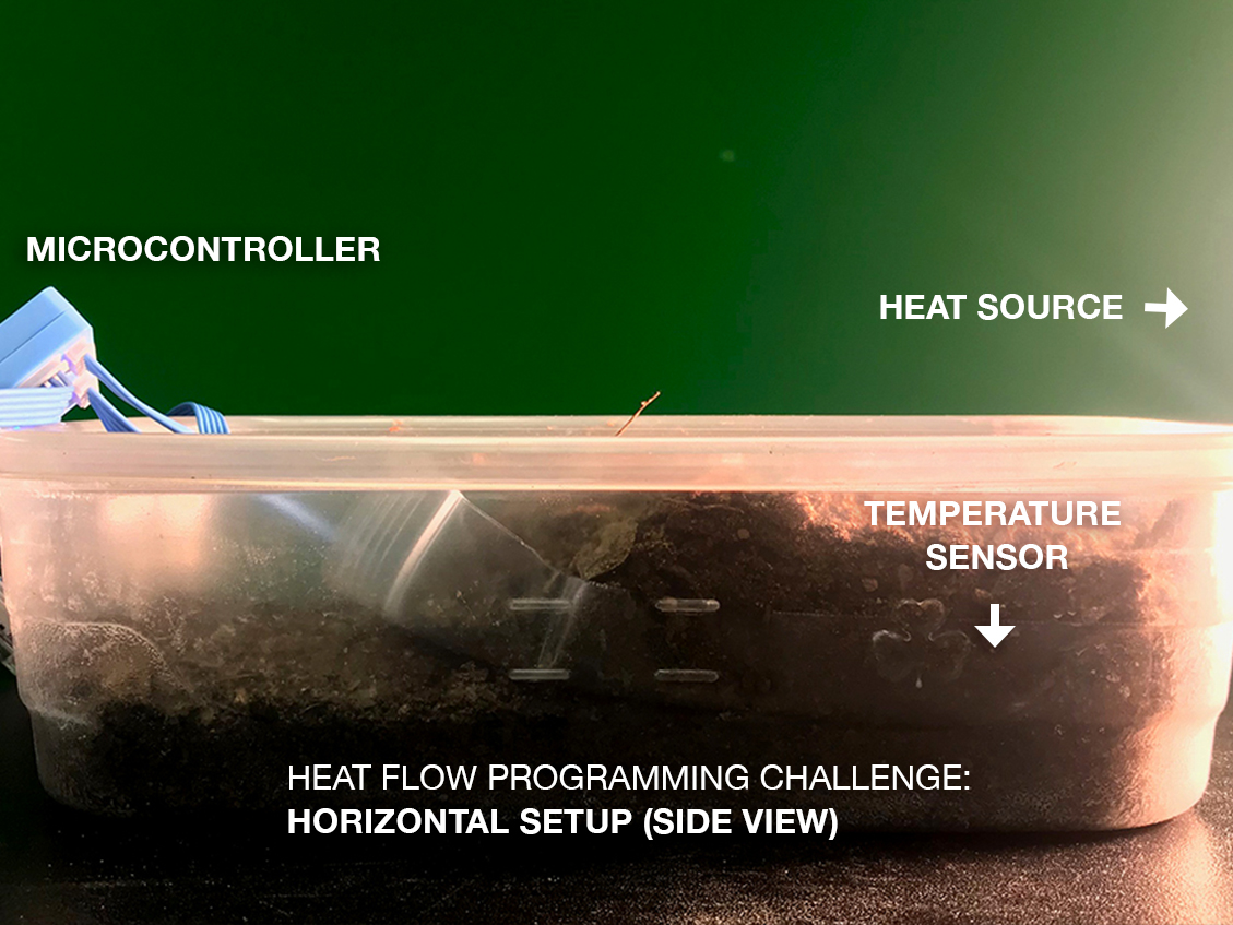 Heat Flow Challenge, Horizontal Setup, Side View