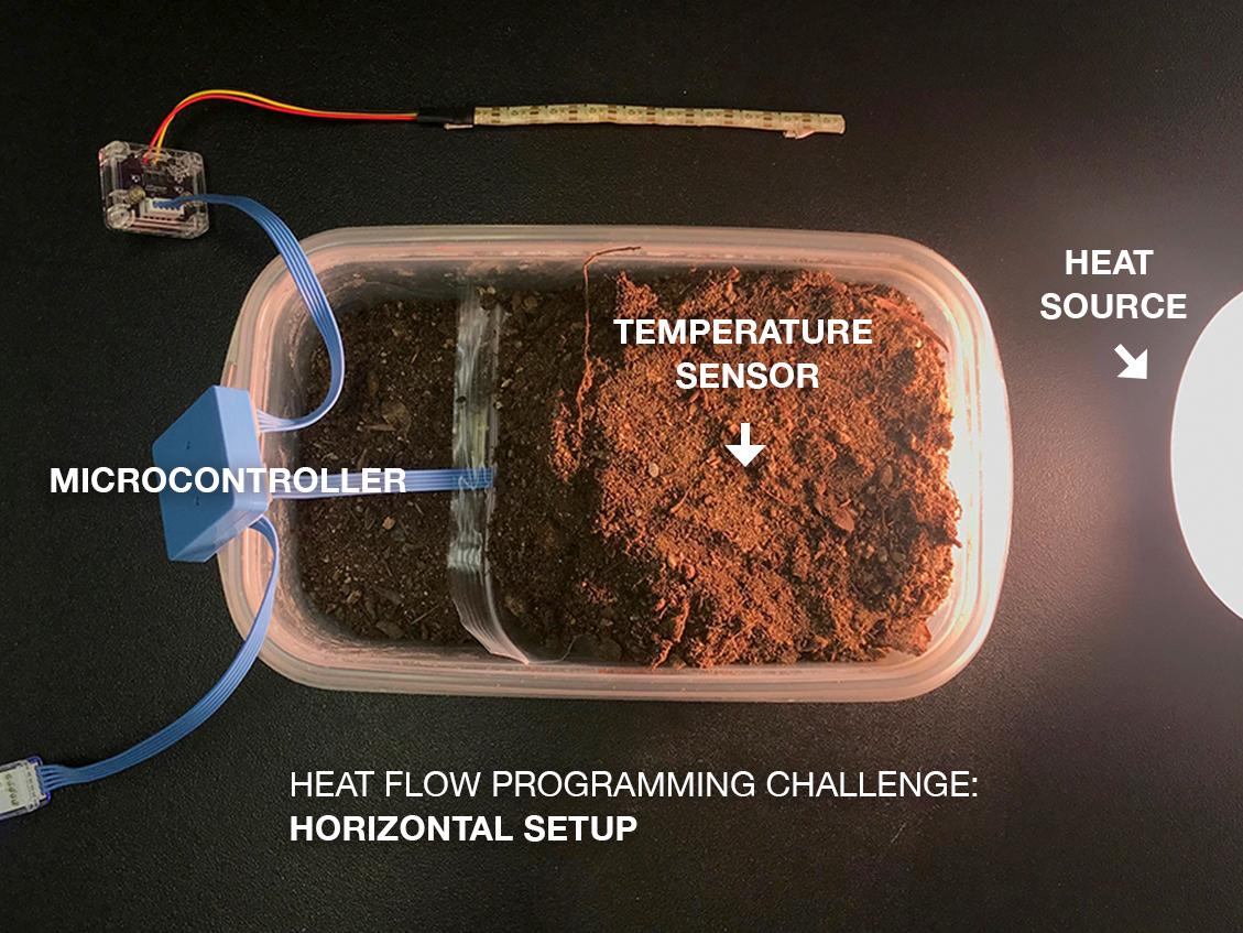 Heat Flow Challenge, Horizontal Setup