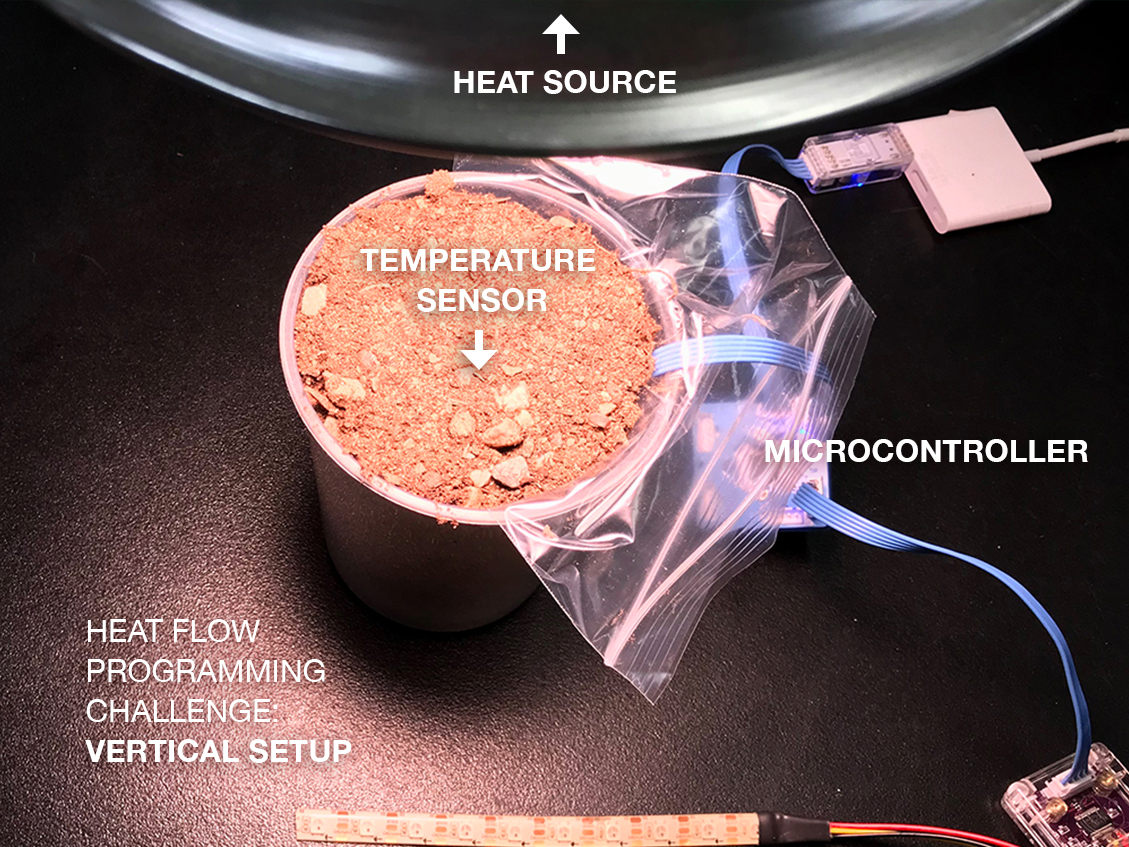 Heat Flow Programming Challenge, Vertical Setup