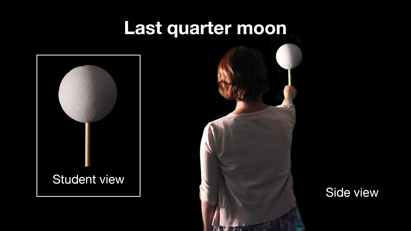 Third or Last Quarter – Moon Phases Activity from NASA-JPL Education