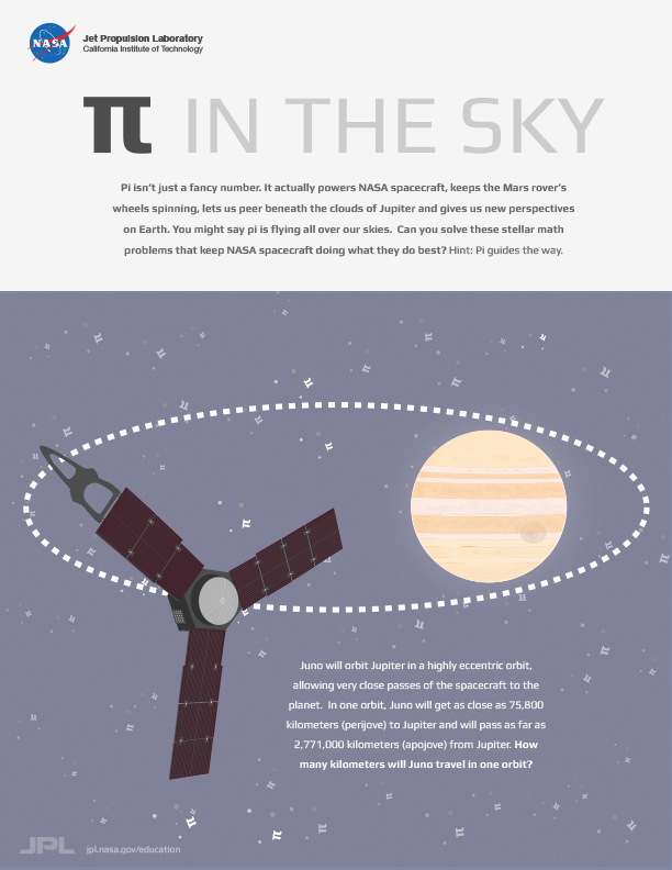 Pi in the Sky: Roving Riddle worksheet