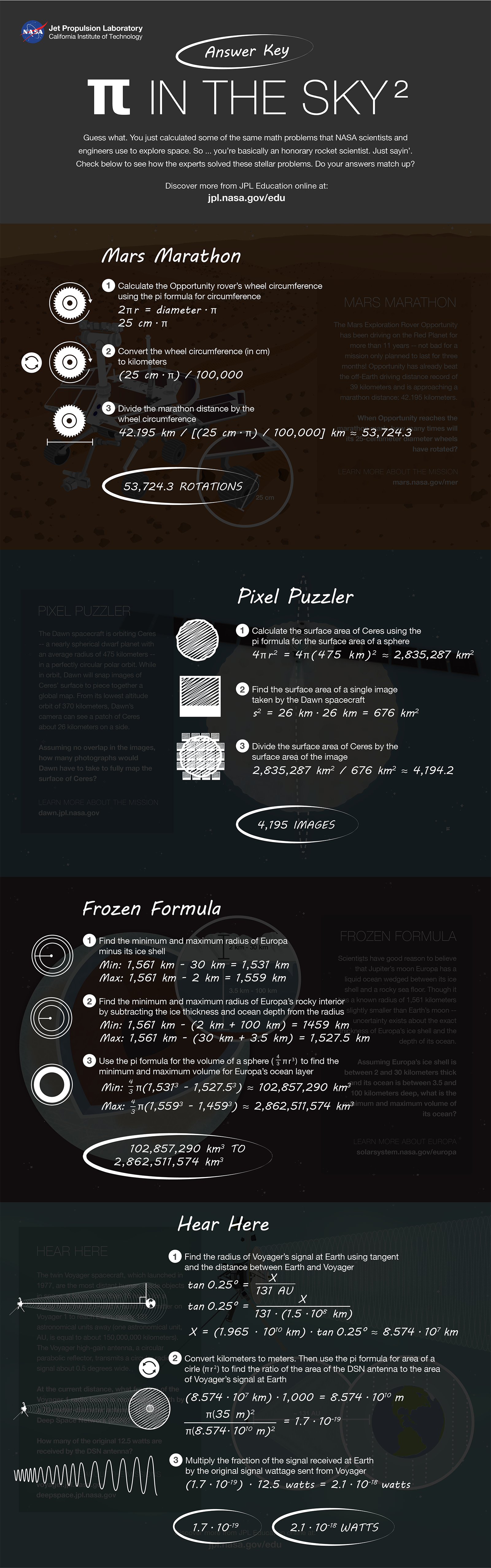 Pi in the Sky 2 Infographic Answers