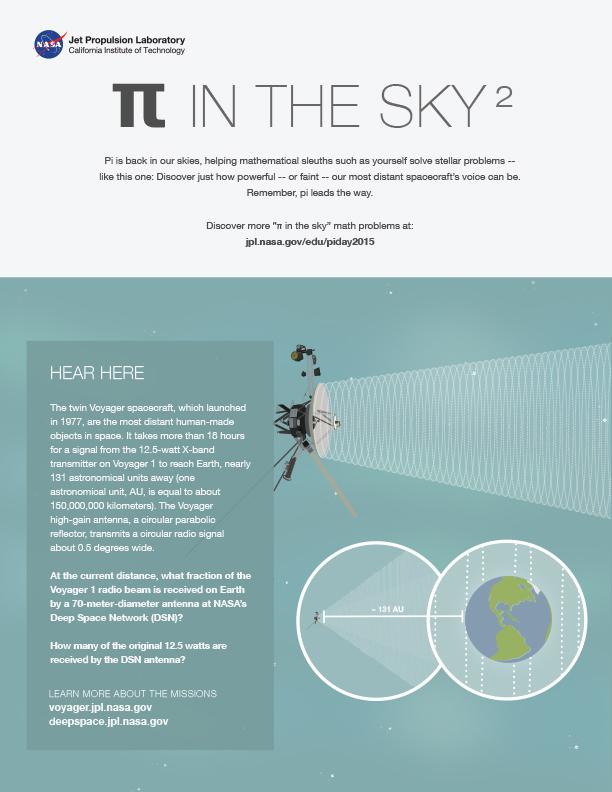 Pi in the Sky 2: Hear Here worksheet