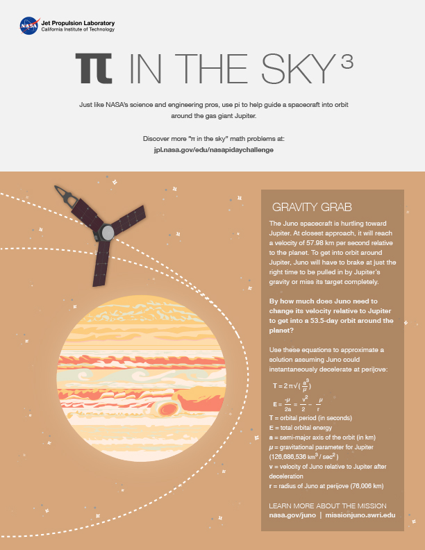 Pi in the Sky: Gravity Grab worksheet