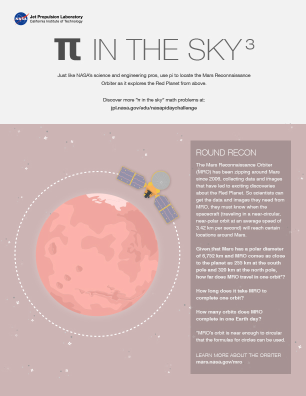 Pi in the Sky 3: Round Recon worksheet