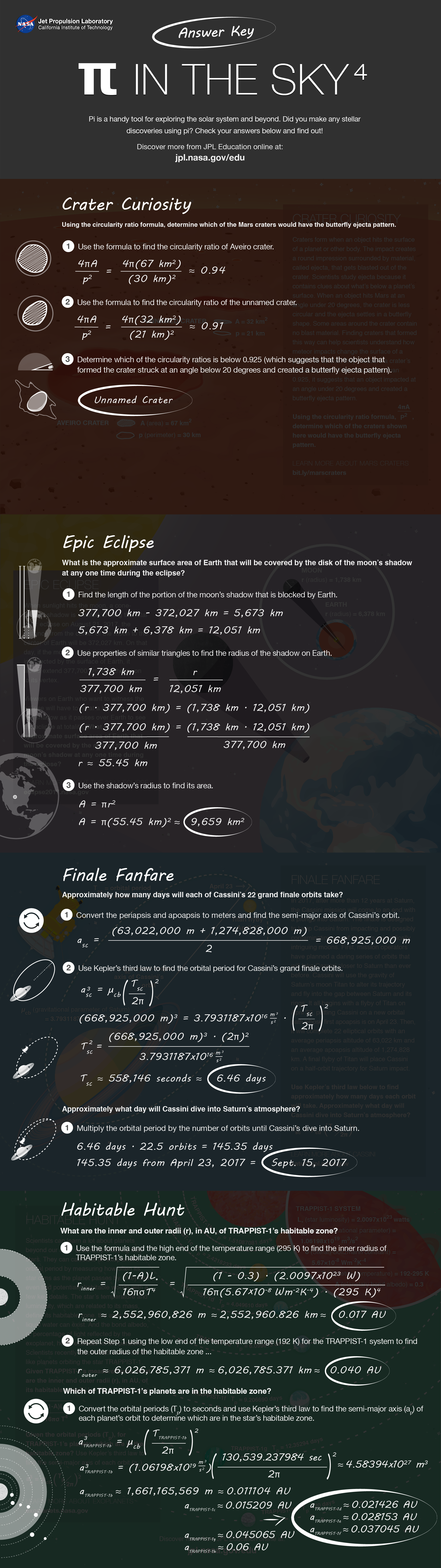 Pi in the Sky Infographic Answers