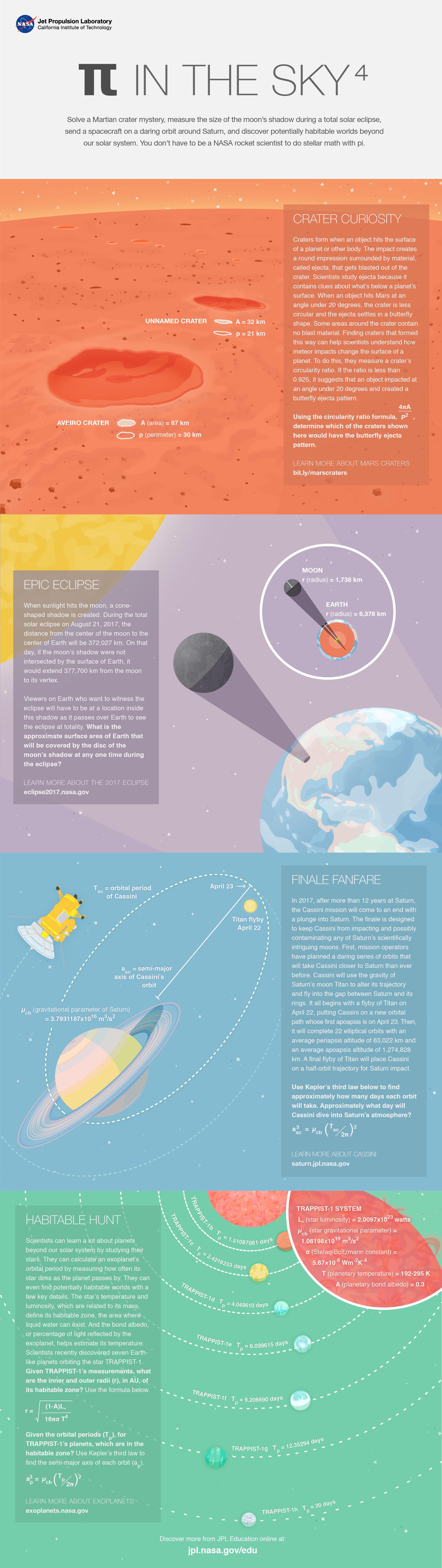 Pi in the Sky 4 - NASA Pi Day Challenge 2017