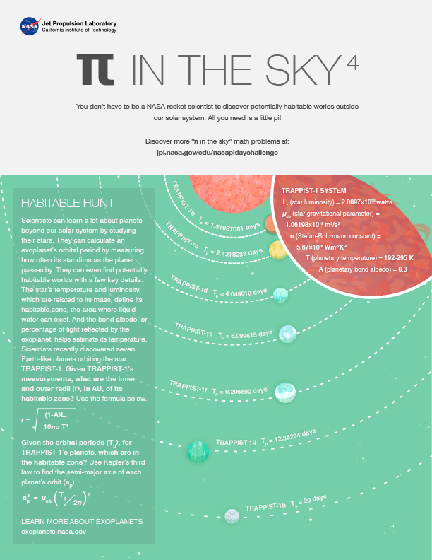 Pi in the Sky 4: Habitable Hunt worksheet