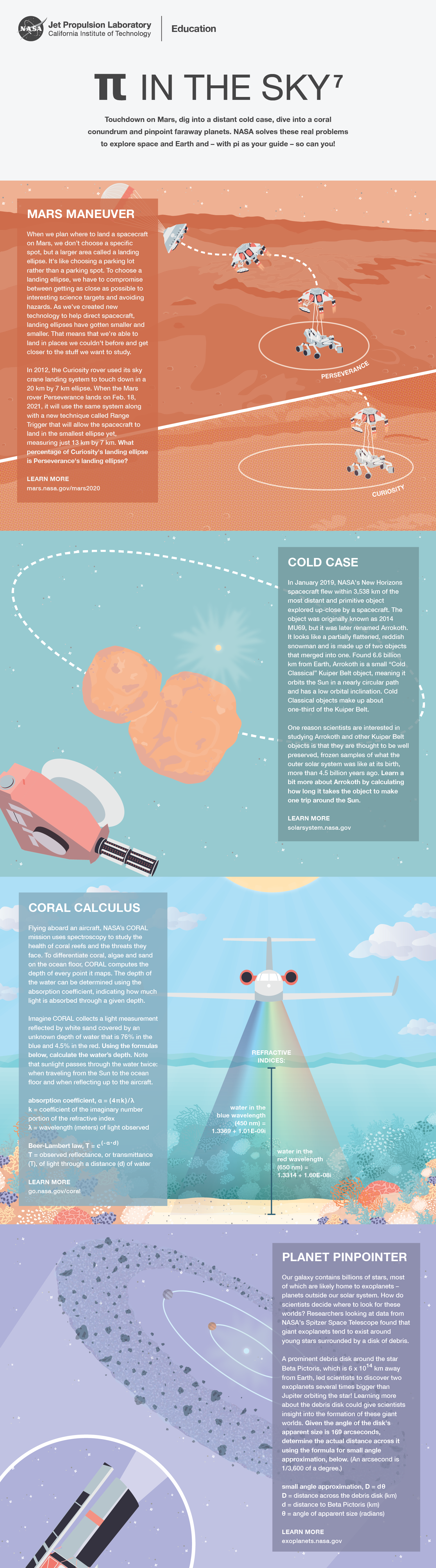 NASA Pi in the Sky Pi Day Challenge Poster