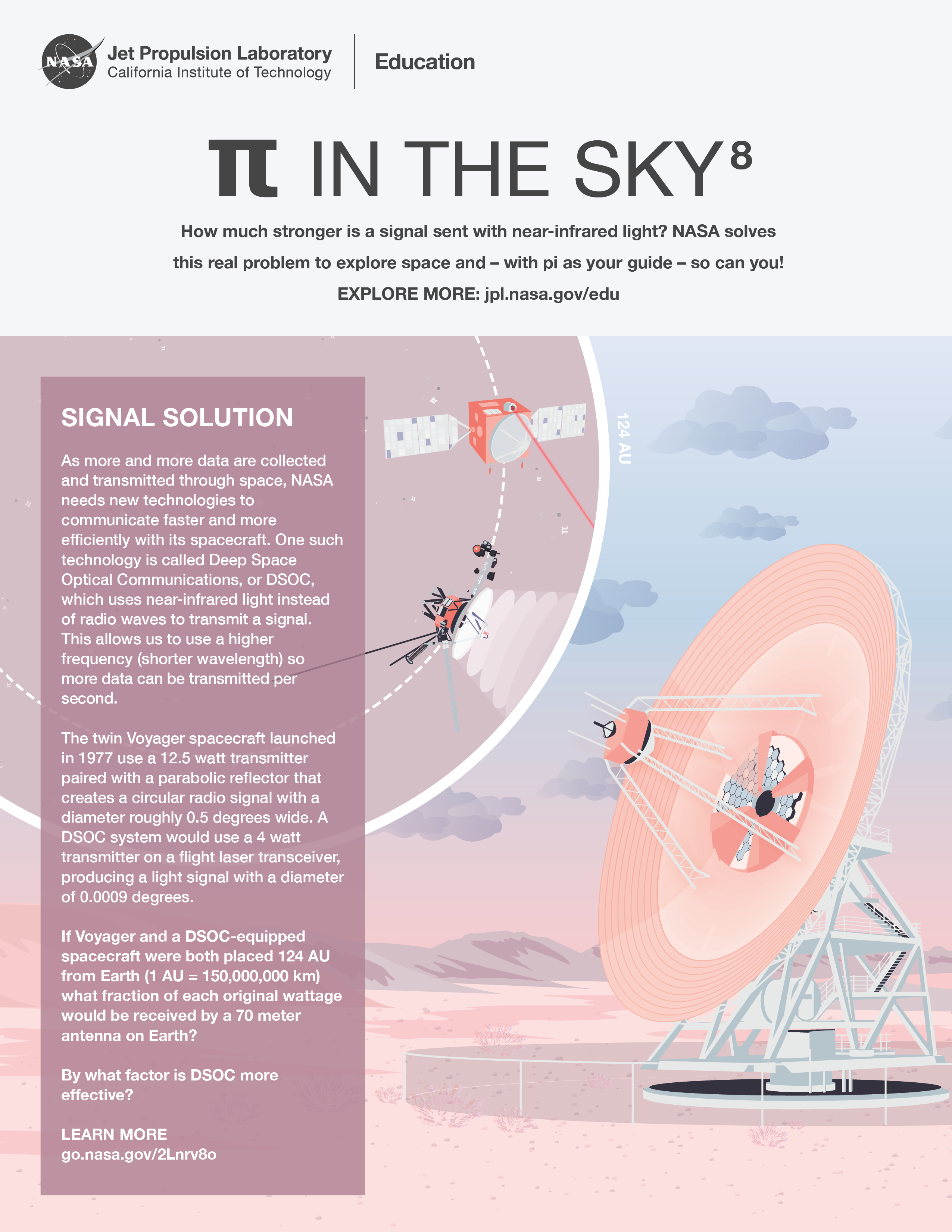 Illustration of a Deep Space Network antenna pointed toward an inset with two spacecraft transmitting from 124 AU