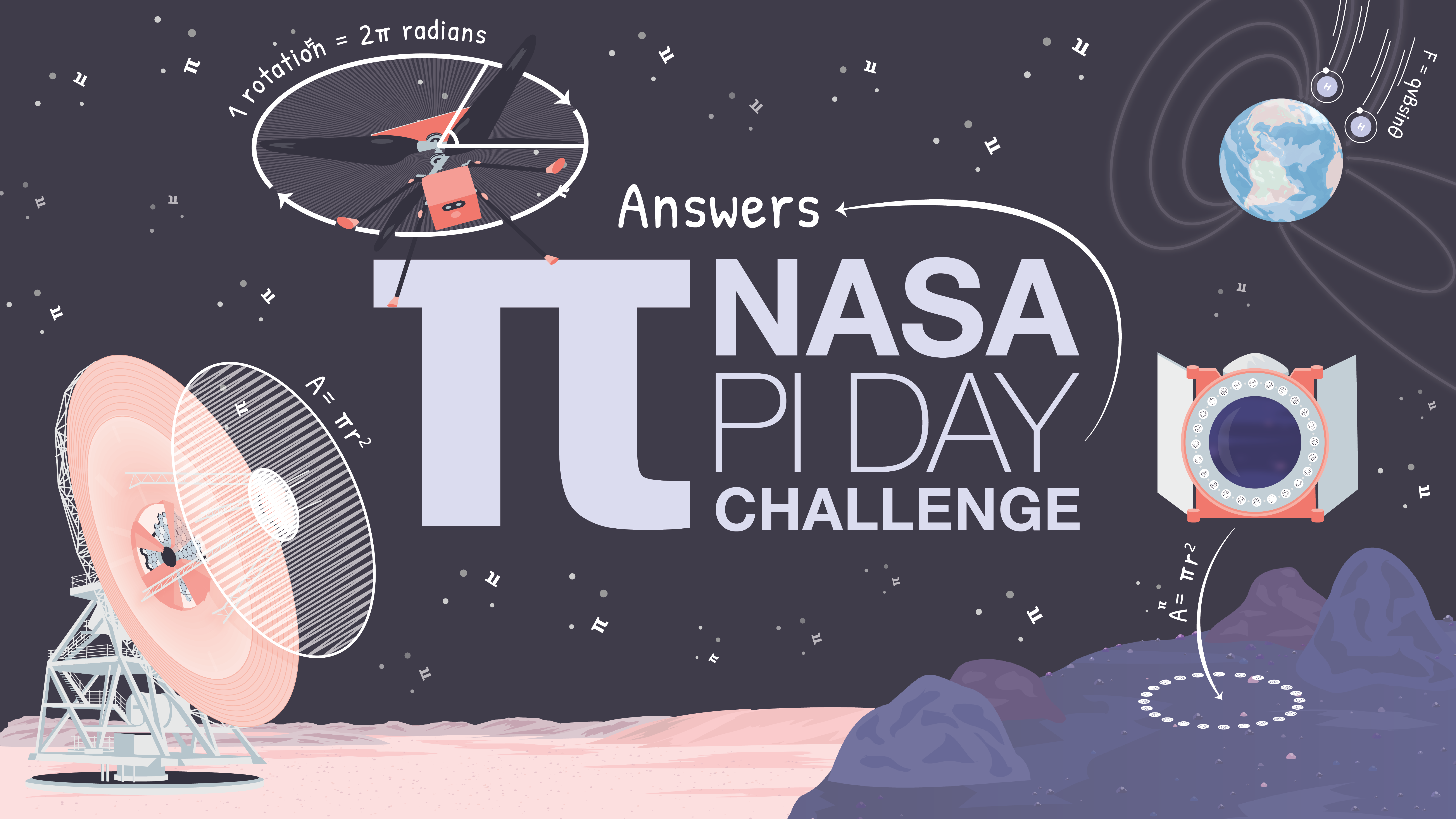 Get the answers to the 2021 NASA Pi Day Challenge