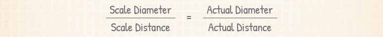 Scale Diameter / Scale Distance = Actual Diameter / Actual Distance