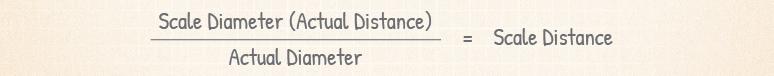 Scale Diameter (Actual Distance) / Actual Diameter = Scale Distance
