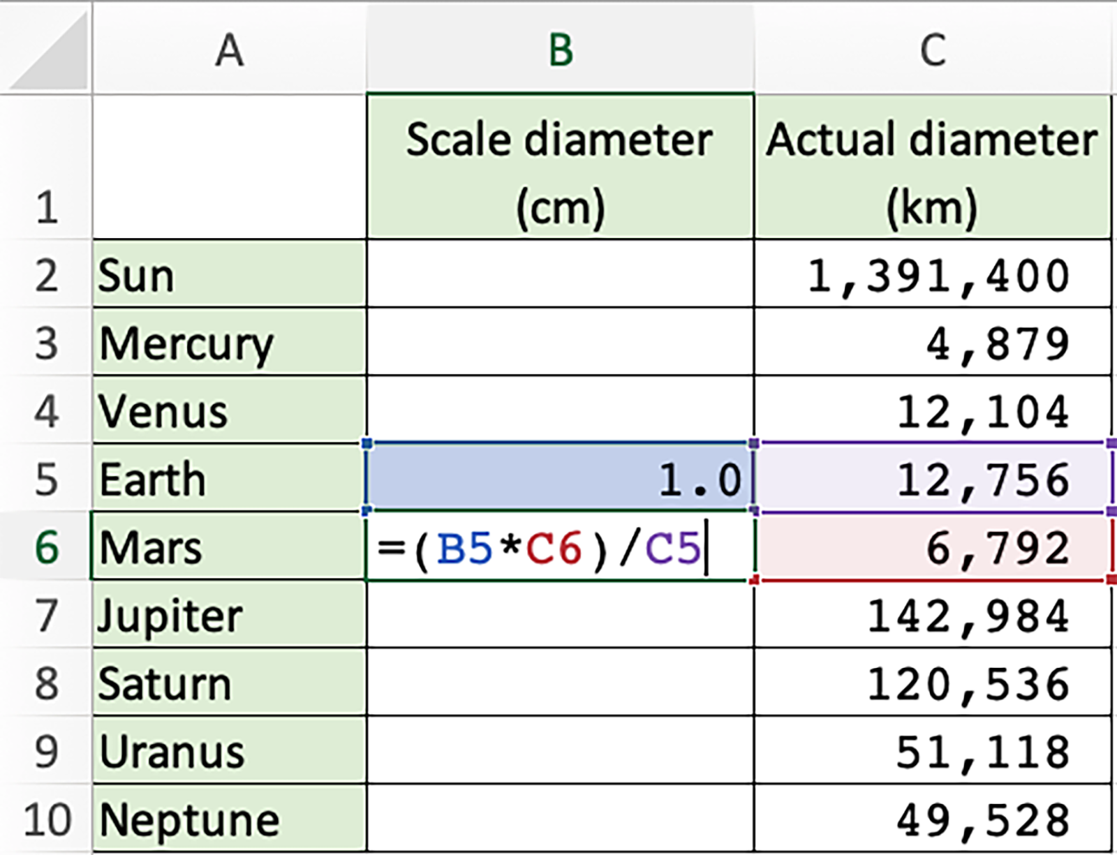 Spreadsheet screengrab of Step 4 showing the formula =(B5*C6)/C5 being added.