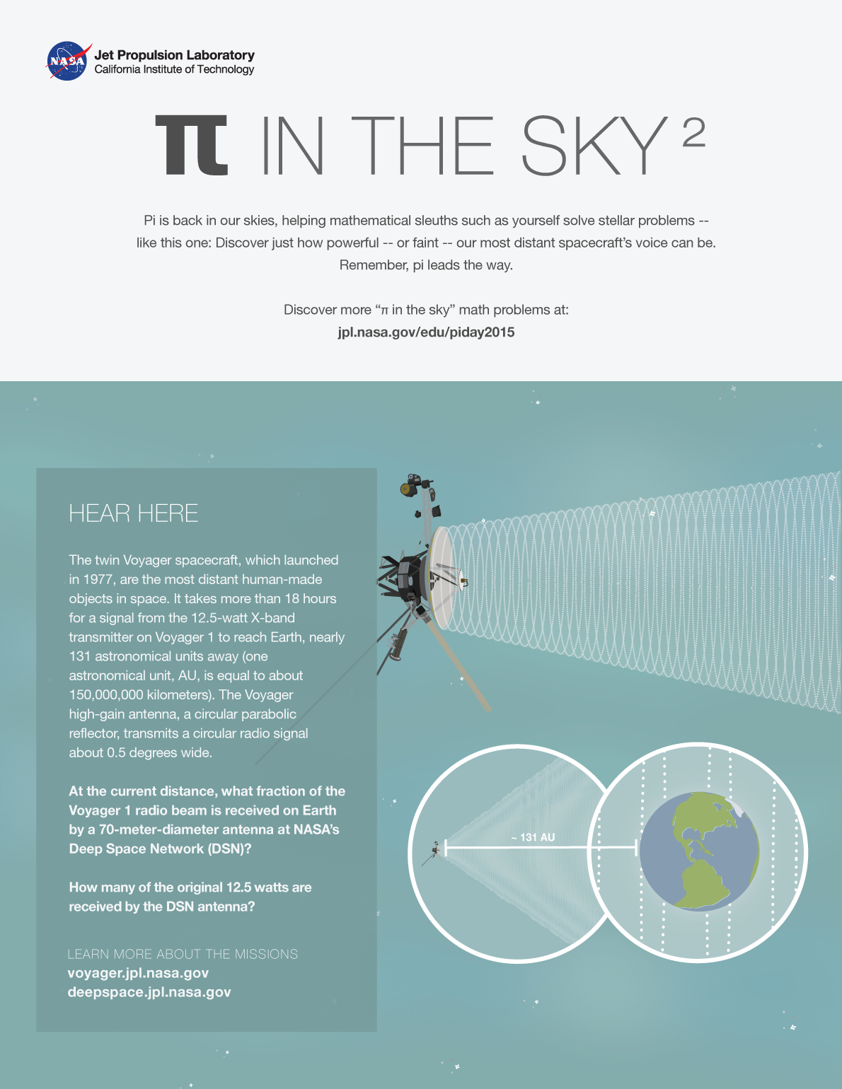 Pi in the Sky 2 Infographic