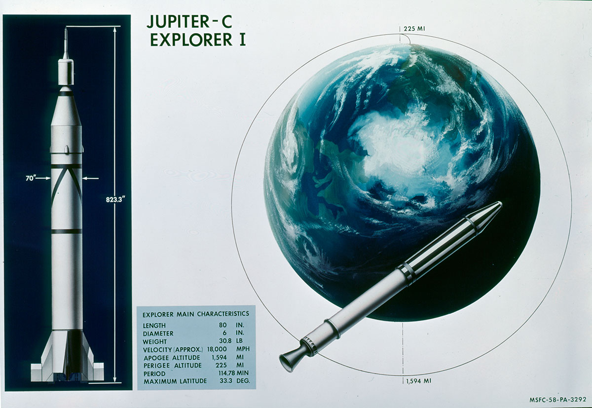 Poster highlighting the main characteristics of Explorer 1 and the Jupiter C rocket.