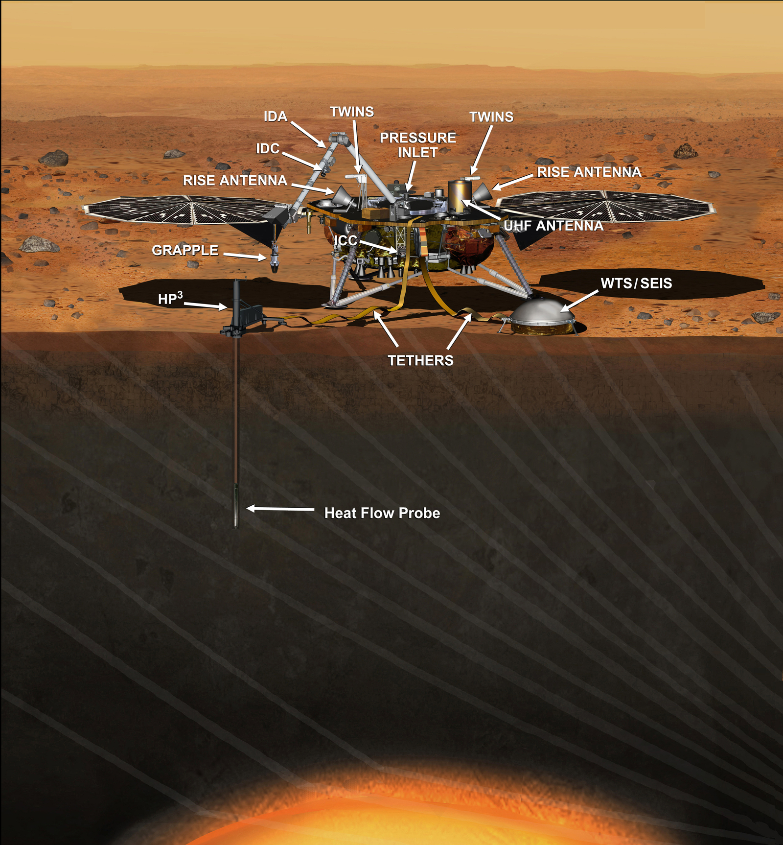 Illustration of the InSight Mars lander on the Red Planet - Labeled