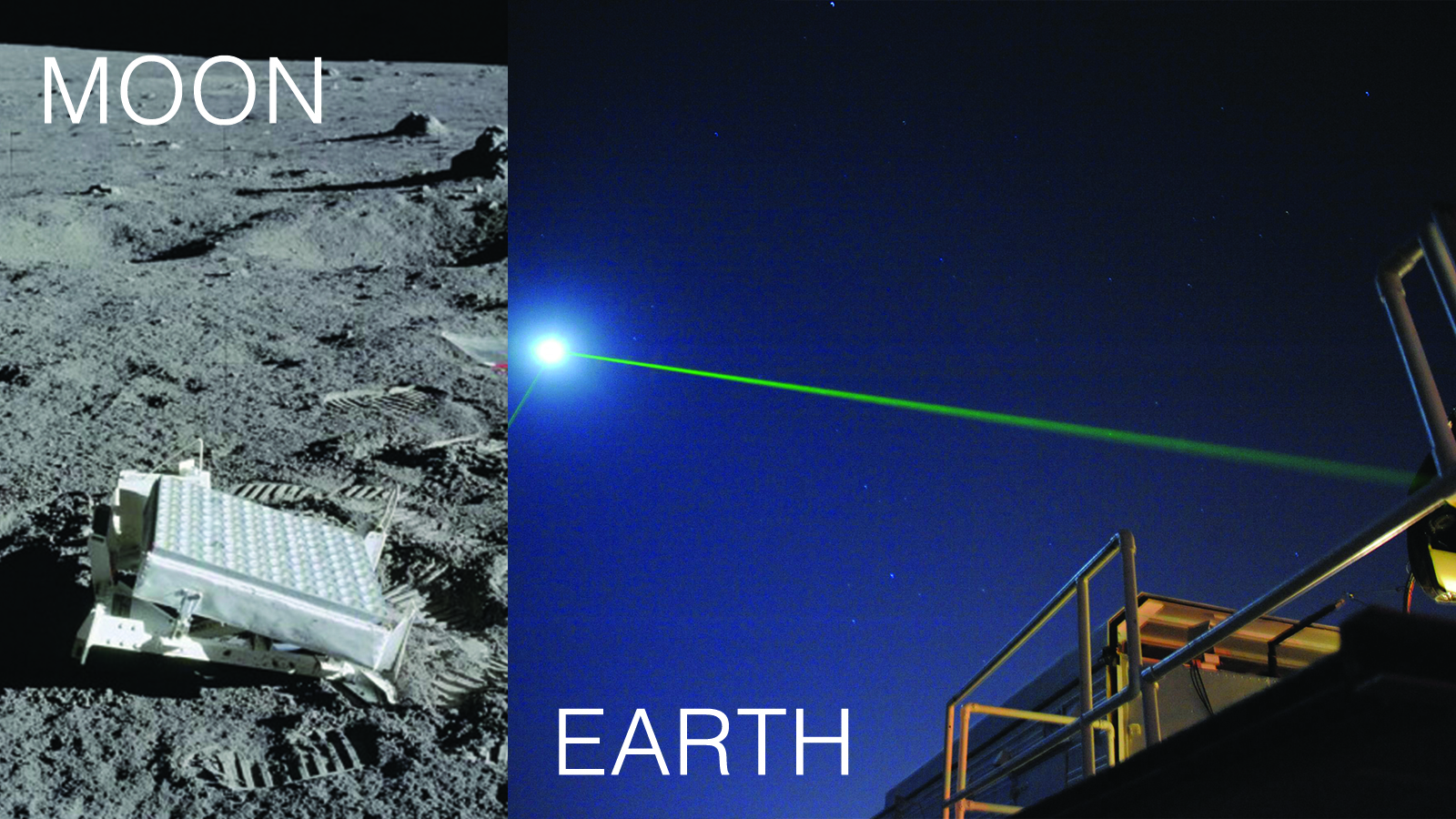 Images showing a laser being shot from an Earth observatory to a reflector on the moon