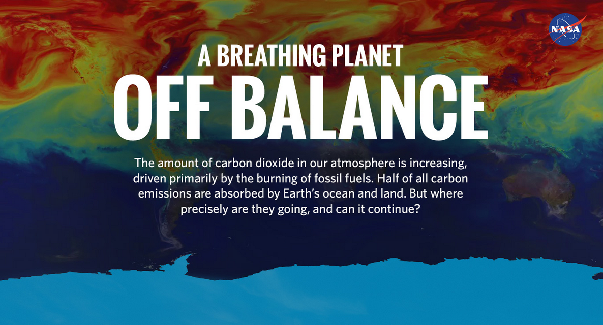 Earth's Carbon is Off Balance Poster