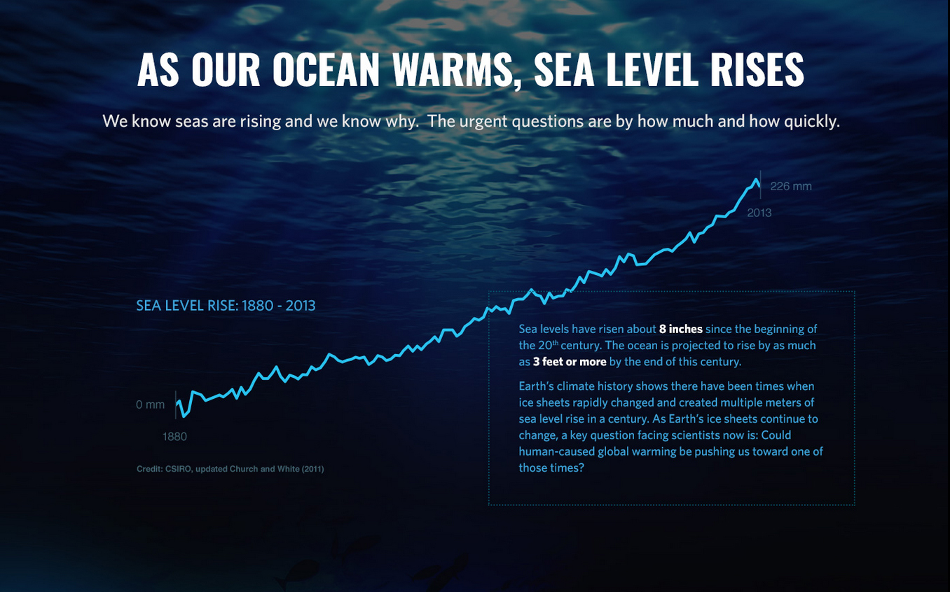 Sea-Level Rise Poster