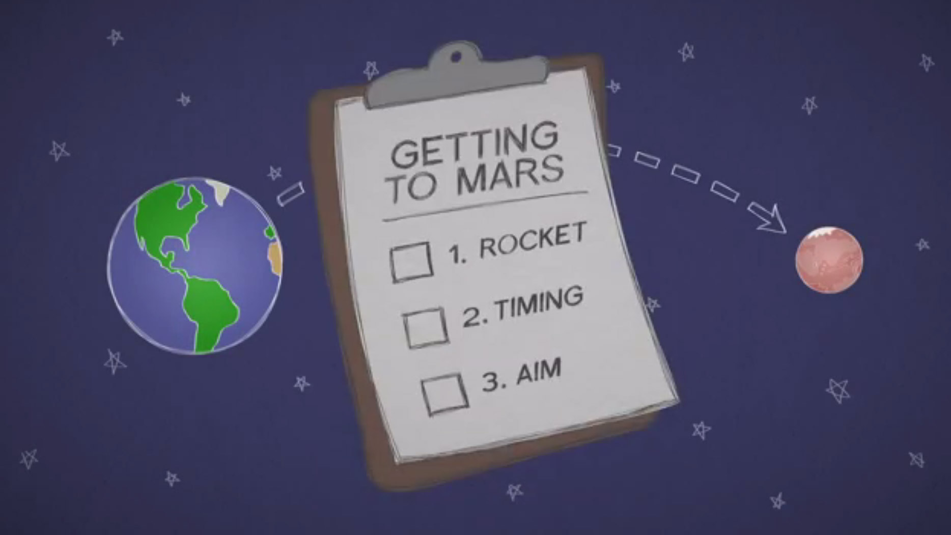 Mars in a Minute: How Do You Get to Mars? Video | NASA/JPL Edu