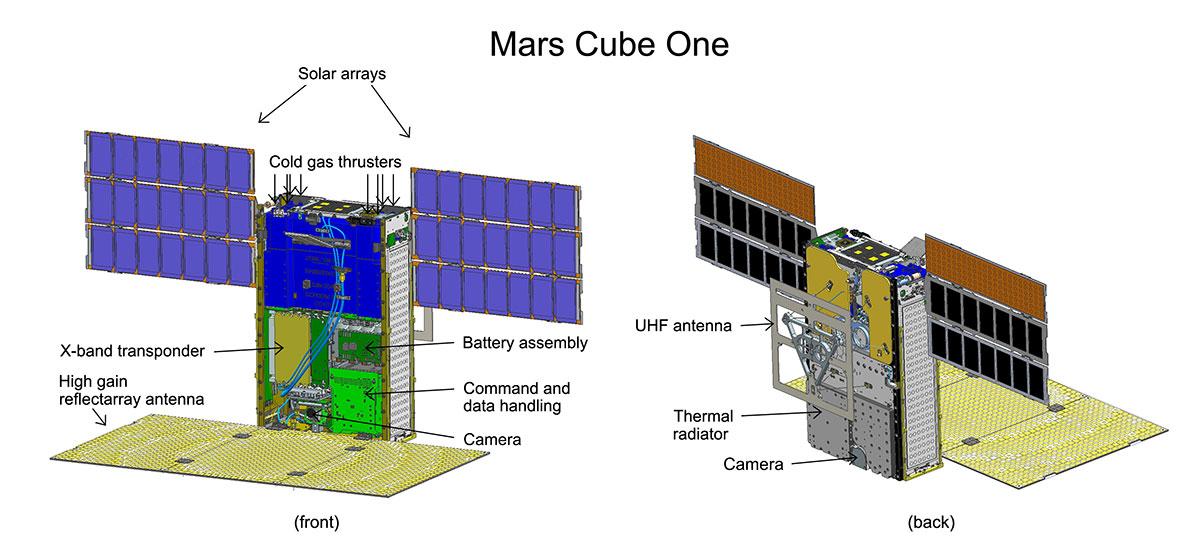 Mars Cube One