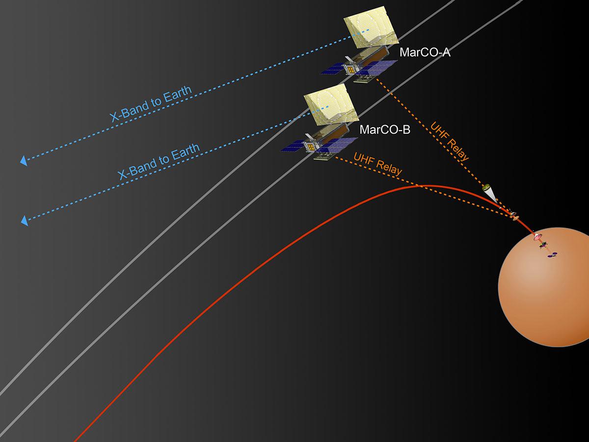 mars insight landing press kit - photo #23