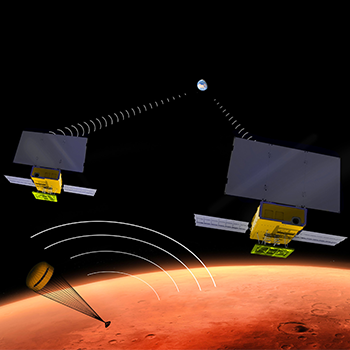 MarsCO Relay Satellites