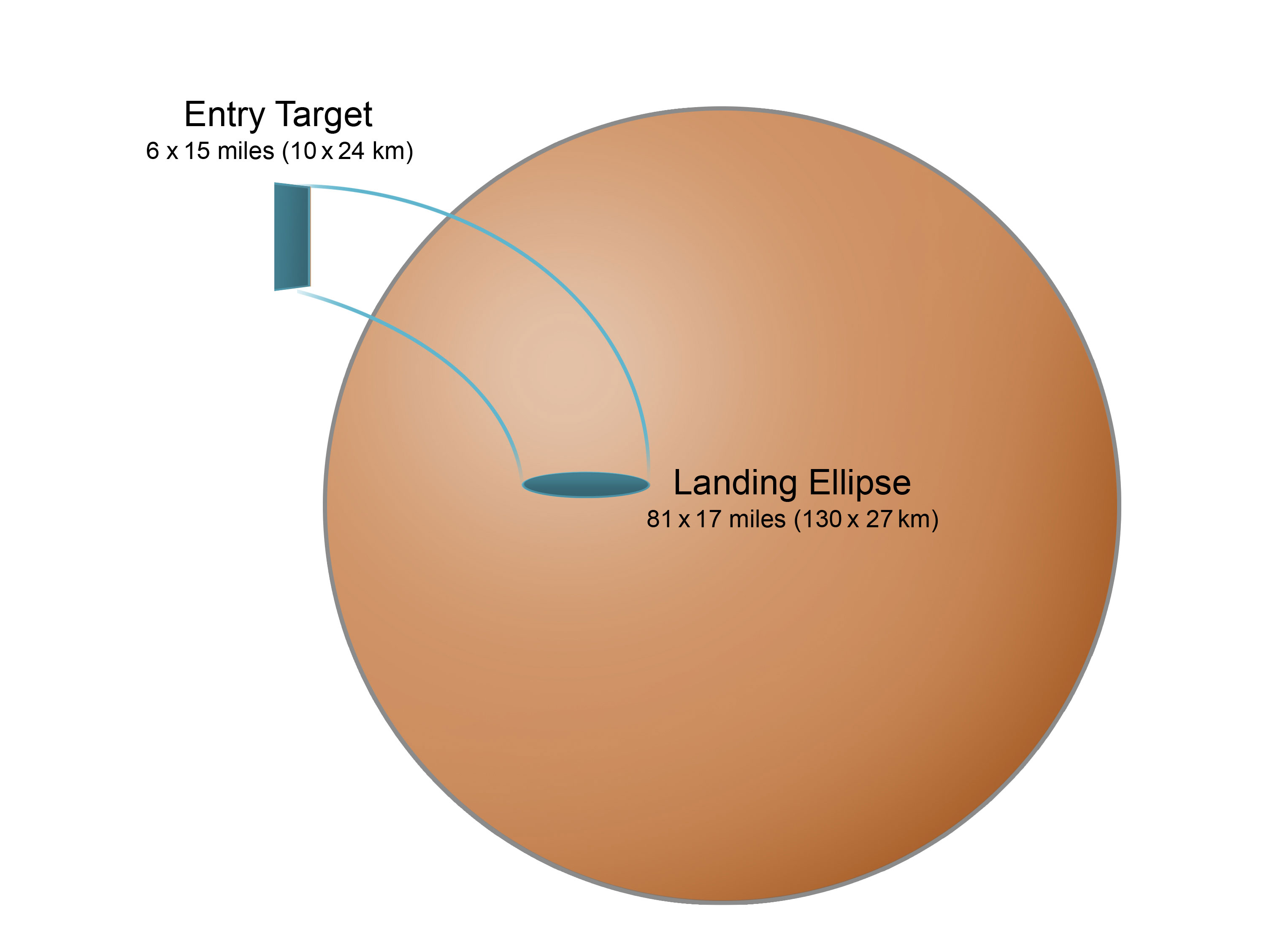Insight Launch Press Kit Mission Overview Inside A Computer Diagram The Track To Safety Download Image