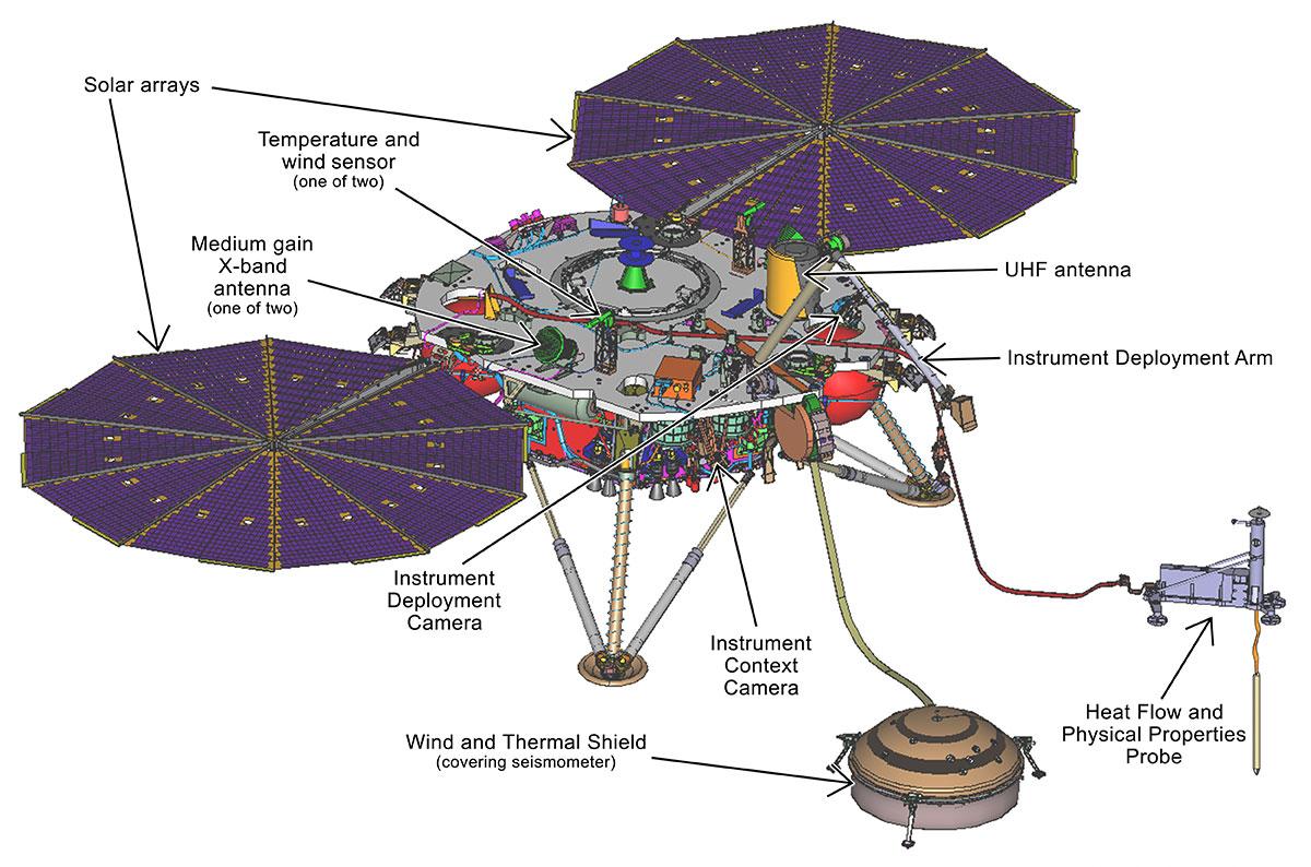 Insight Launch Press Kit Spacecraft Radar Transponder Circuit Diagram Tradeoficcom Download Image