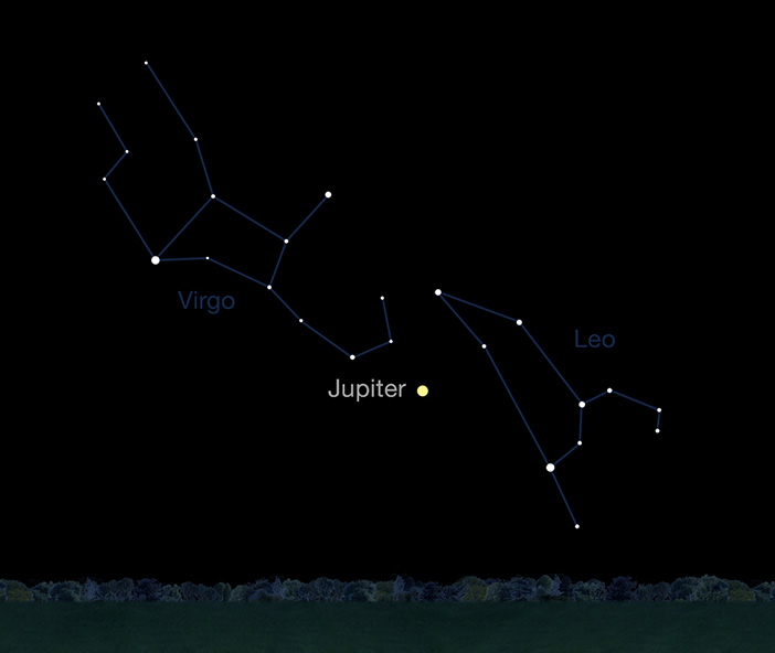 Jupiter Viewing