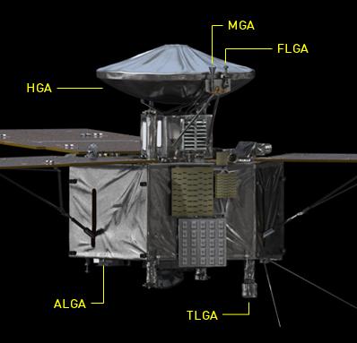 Jupiter Orbit Insertion Press Kit | Spacecraft