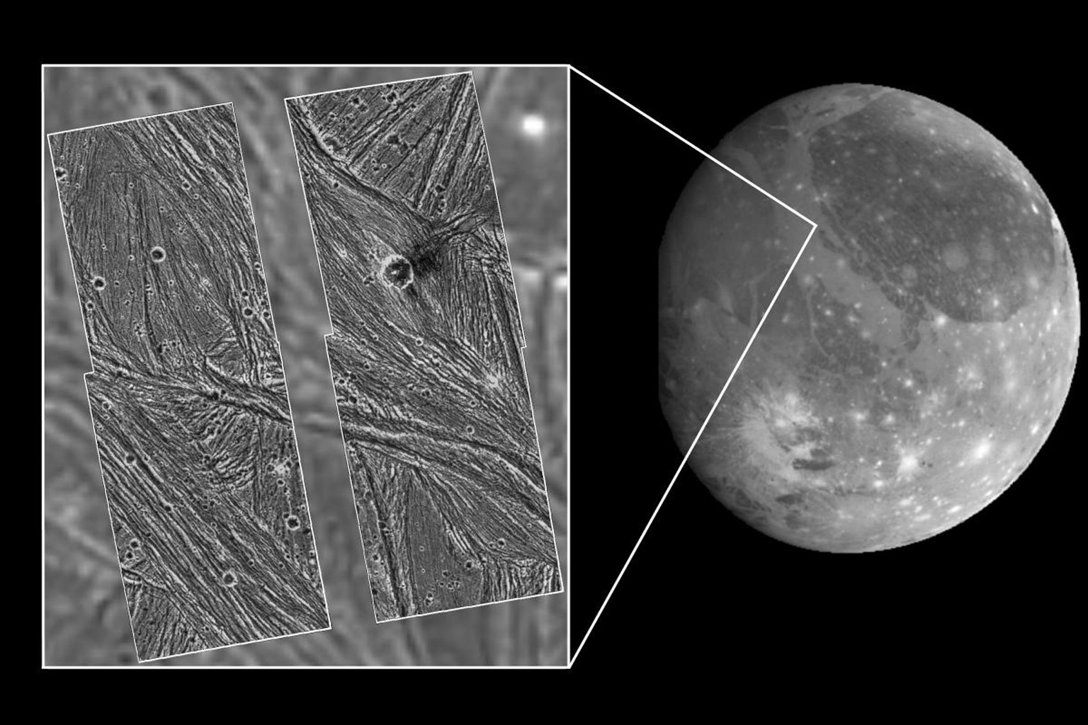 A mosaic of four NASA's Galileo spacecraft's high-resolution images of the Uruk Sulcus region of Jupiter's moon Ganymede (Latitude 11 N, Longitude: 170 W) is shown within the context of an image of the region taken by Voyager 2 in 1979.
