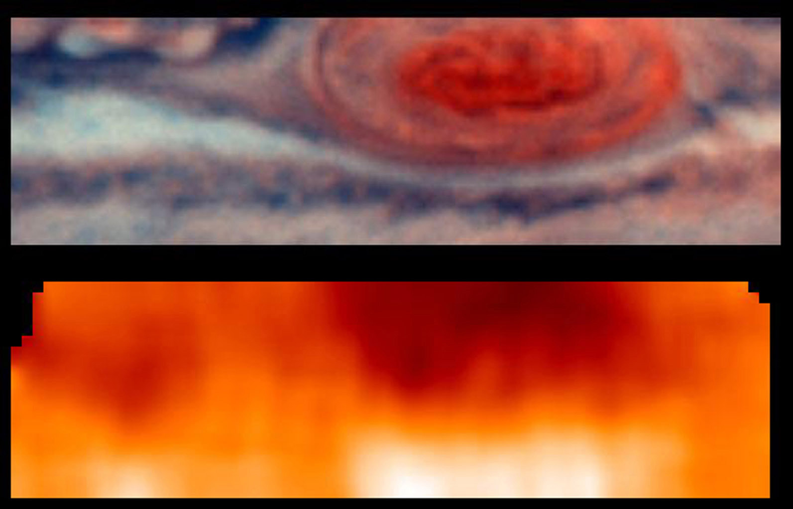 This image, bottom panel, from NASA's Galileo orbiter indicates the forces powering Jovian winds, and differentiates between areas of strongest upwelling and downwelling winds in the upper part of the atmosphere where winds are strong.