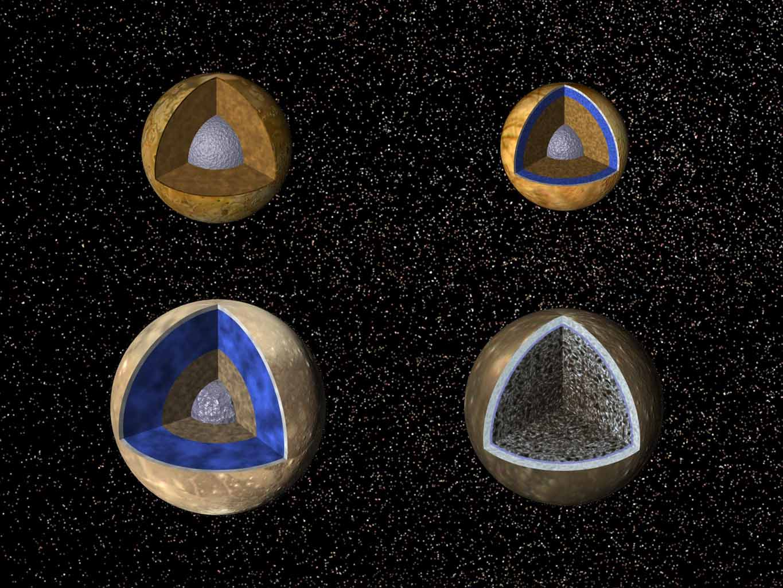 Saturnian Cosmology Chapter 3 The Osiris Mystery