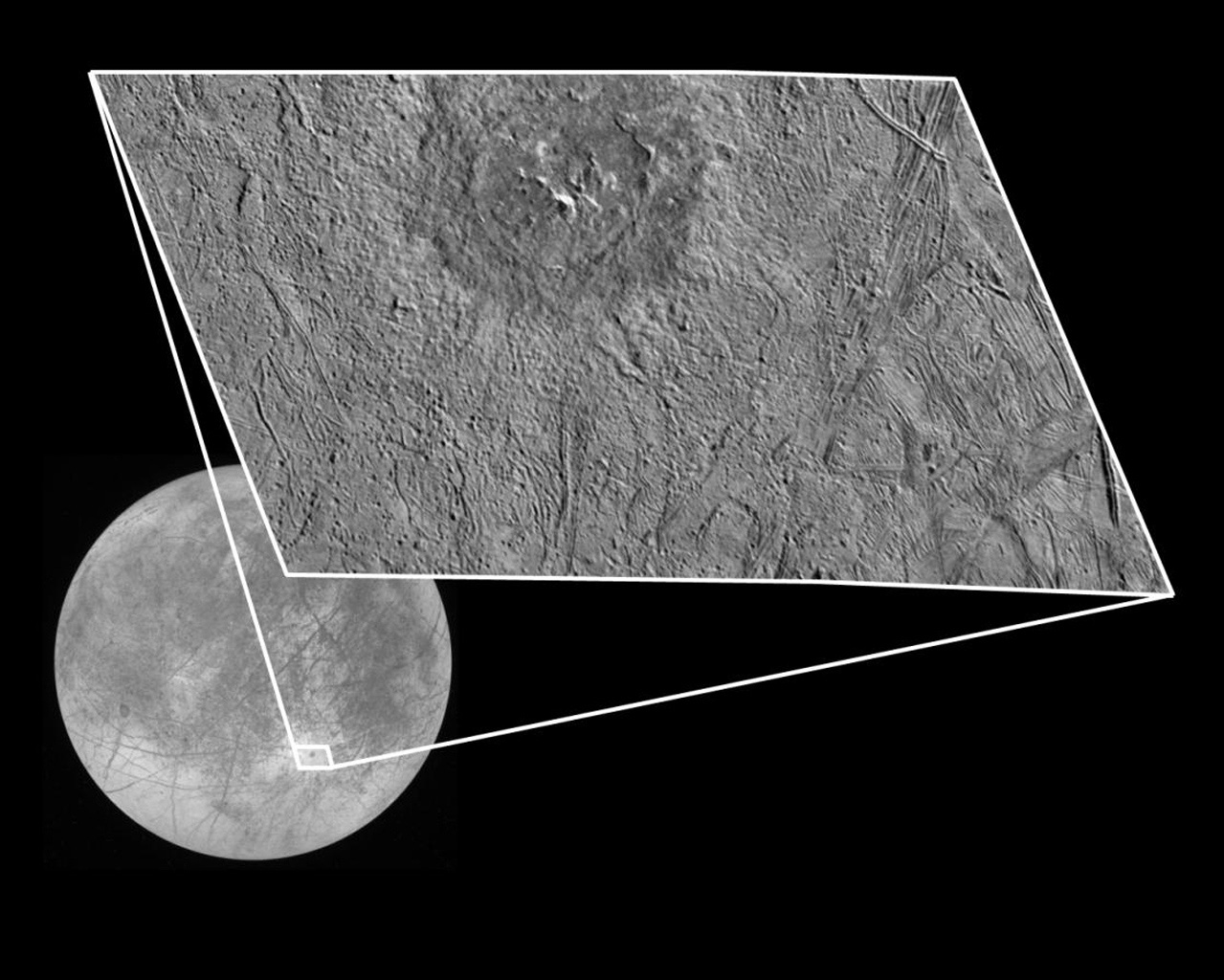This view of the Pwyll impact crater on Jupiter's moon Europa taken by NASA's Galileo spacecraft shows the interior structure and surrounding ejecta deposits. Pwyll's location is shown in the background global view.