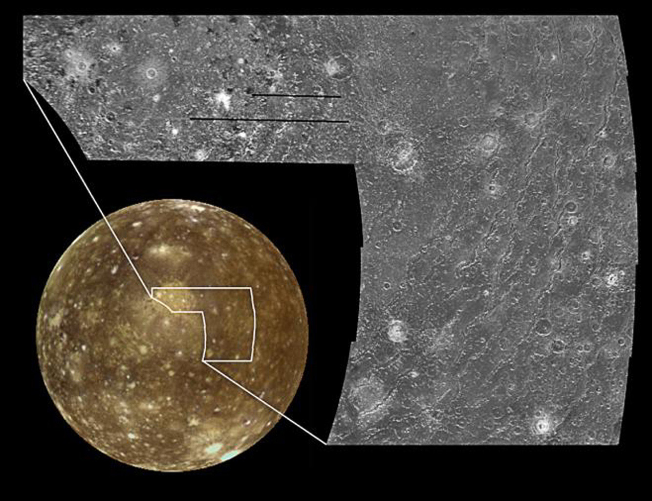 These images of Callisto, the outermost of the Galilean satellites of Jupiter, reveal a surface characterized by impact craters. The global view (lower left) is dominated by a large bulls-eye feature. Images captured by NASA's Galileo spacecraft.