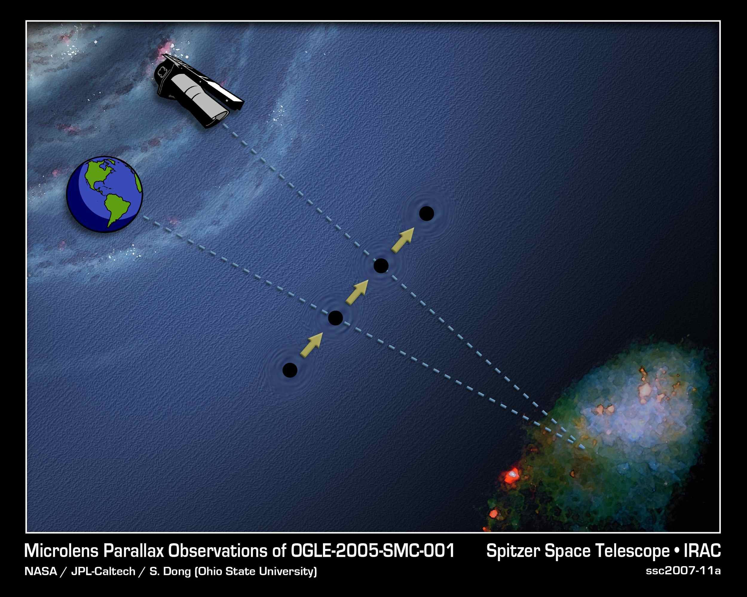 Using the unique orbit of NASA's Spitzer Space Telescope and a depth-perceiving trick called parallax, astronomers have determined the distance to an invisible Milky Way object called OGLE-2005-SMC-001.