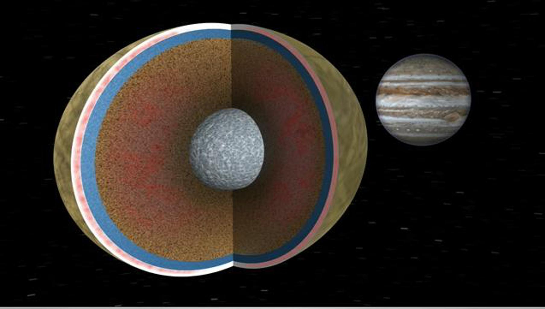 In this image, Europa is seen in a cutaway view through two cycles of its 3.5 day orbit about the giant planet Jupiter. Like Earth, Europa is thought to have an iron core, a rocky mantle and a surface ocean of salty water. Animation available at the Photo