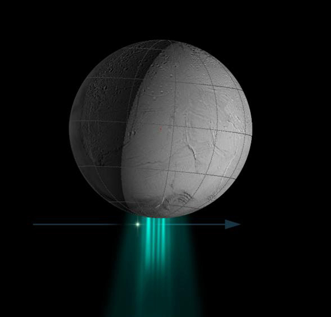 New structure, density and composition measurements of Enceladus' water plume were obtained when NASA's Cassini spacecraft's Ultraviolet Imaging Spectrograph observed the star zeta Orionis pass behind the plume Oct. 24, 2007, as seen in this image.