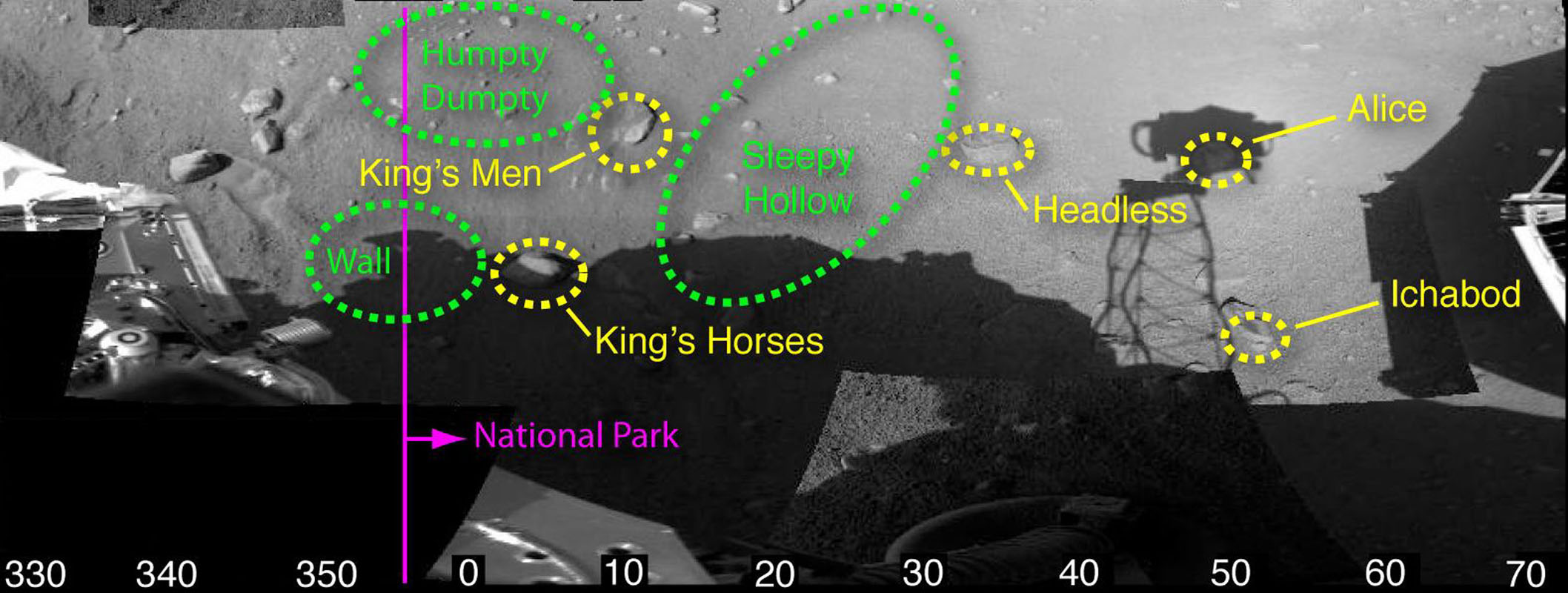 Fun, fairy-tale nicknames have been assigned to features in this animated view of the workspace reachable by the robotic arm of NASA's Phoenix Mars Lander. For example, 'Sleepy Hollow' denotes a trench and 'Headless' designates a rock.