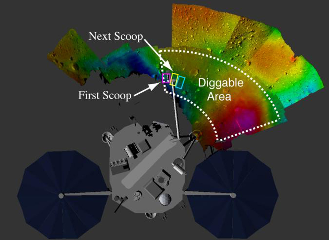This image shows where NASA's Phoenix Mars Lander's Robotic Arm scoop started digging, and the next areas planned for digging on the martian surface in 2008.