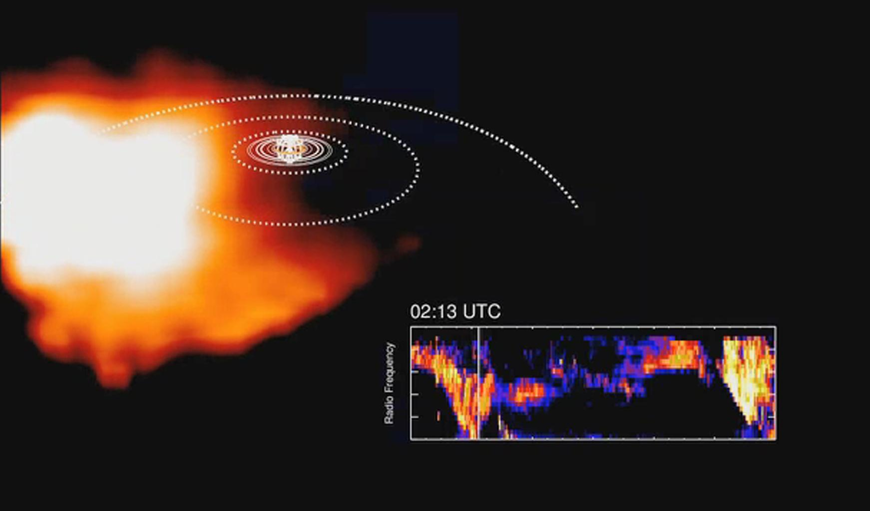 This frame from an animation, derived from data obtained by NASA's Cassini spacecraft, shows how plasma swirling around Saturn is correlated to bursts of radio waves emanating from the planet.