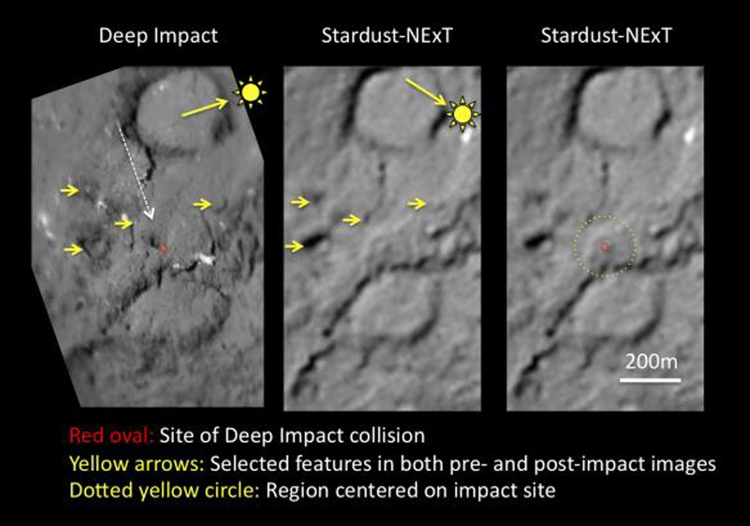 This image shows the surface of comet Tempel 1 before and after NASA's Deep Impact mission sent a probe into the comet in 2005. The region was imaged by Deep Impact before the collision (left), then six years later on by NASA's Stardust-NExT mission.