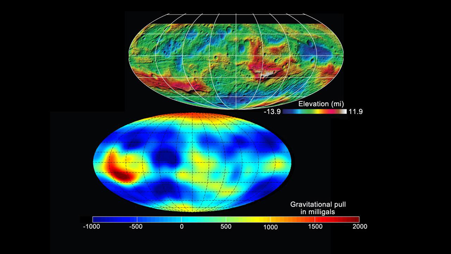 This image from NASA's Dawn mission shows topography of the giant asteroid Vesta and a map of Vesta's gravity variations.