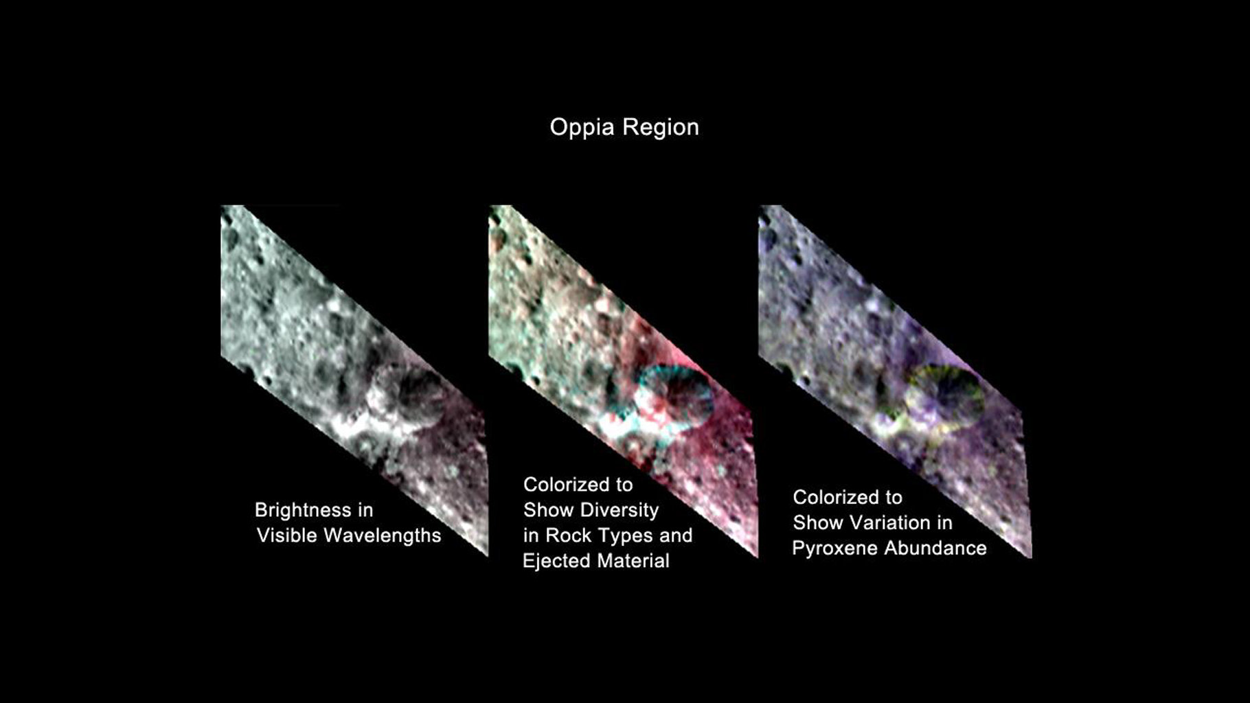 This image from NASA's Dawn mission shows three colorized views of the Oppia region in the southern hemisphere of the giant asteroid Vesta.