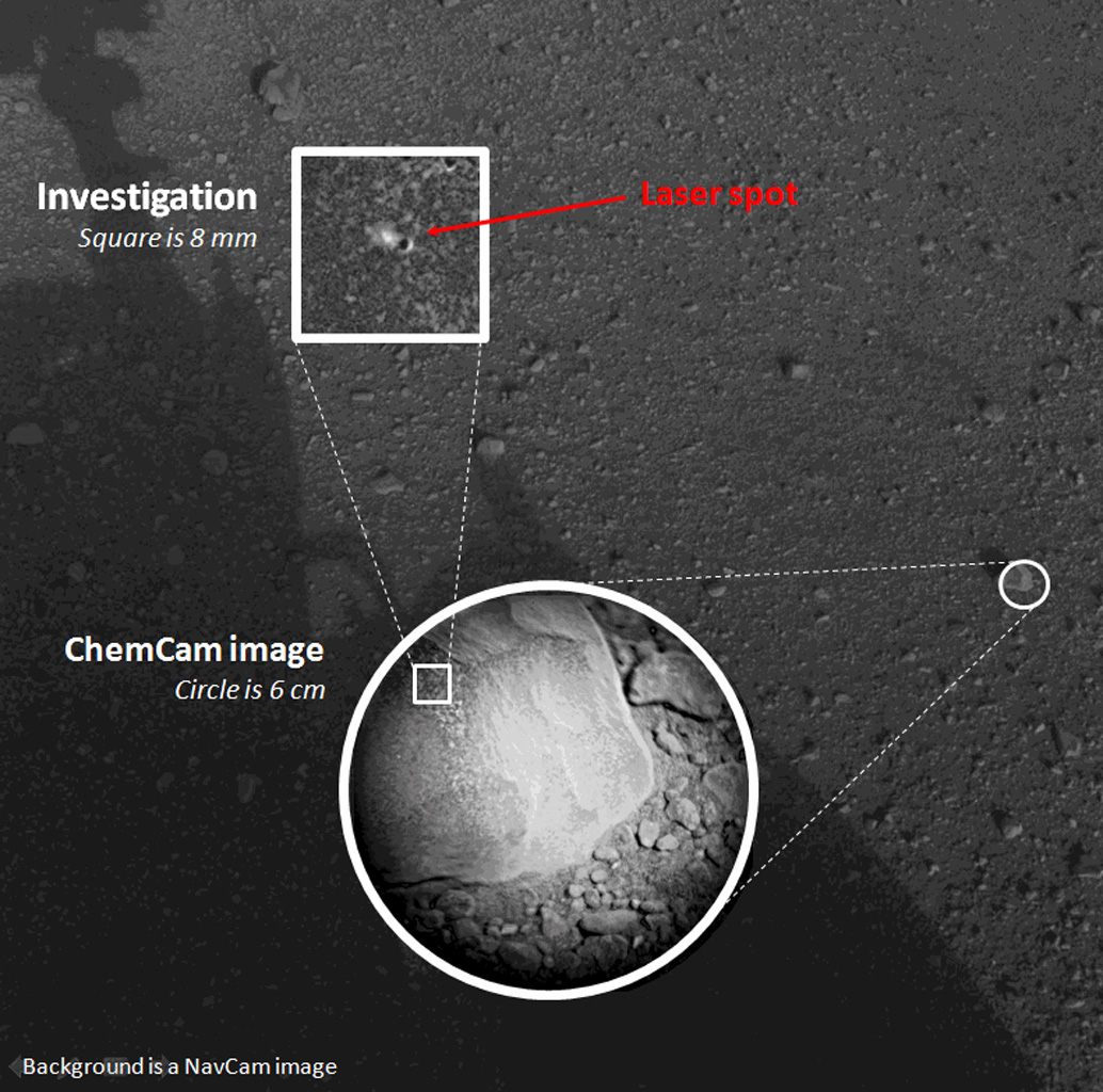 This composite image, with magnified insets, depicts the first laser test by the Chemistry and Camera, or ChemCam, instrument aboard NASA's Curiosity Mars rover.