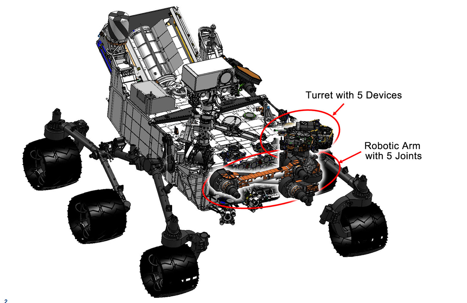 This engineering drawing shows the location of the arm on NASA's Curiosity rover, in addition to the arm's turret, which holds two instruments and three tools. The arm places and holds turret-mounted tools on rock and soil targets.